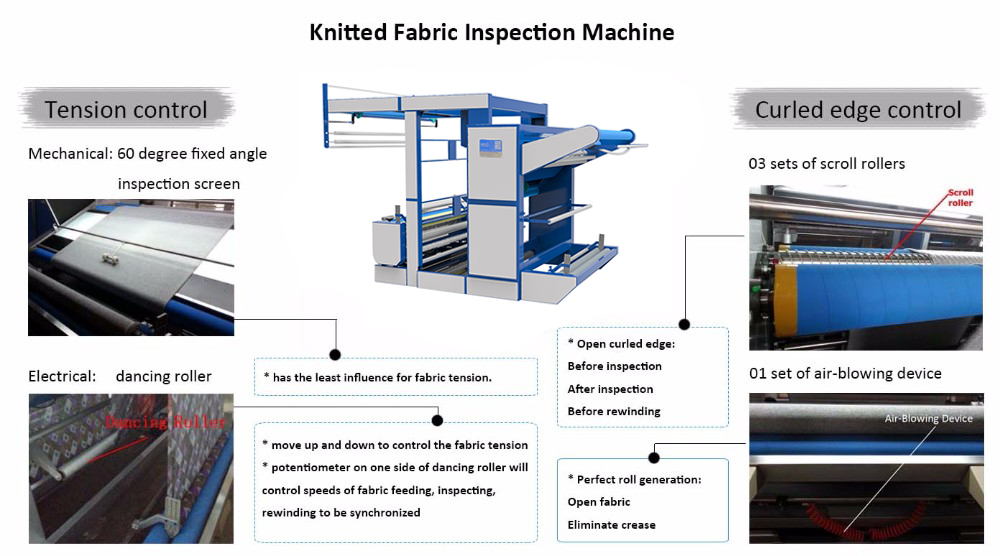 ChiKin machine inspection machine accurate inspection for testing of electronics PCBs-2